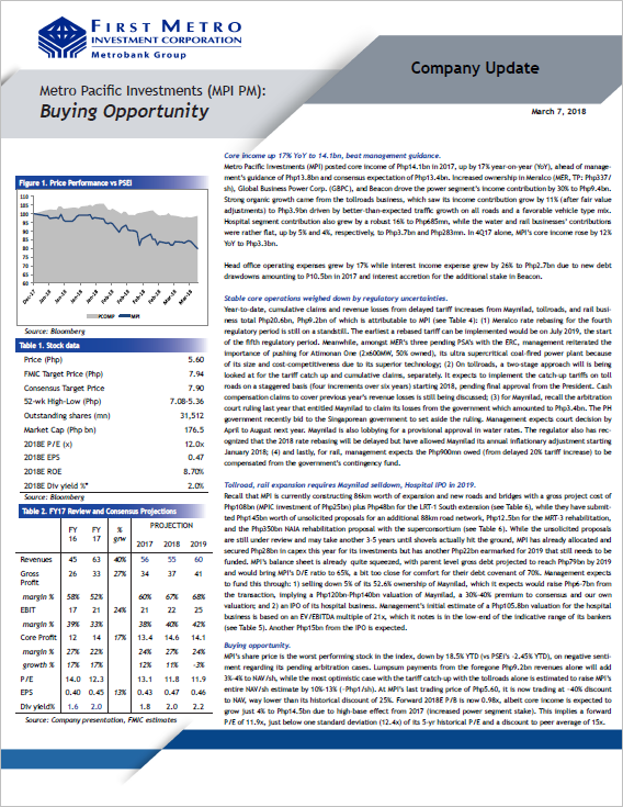 Metro Pacific Investments (MPI PM): Buying Opportunity