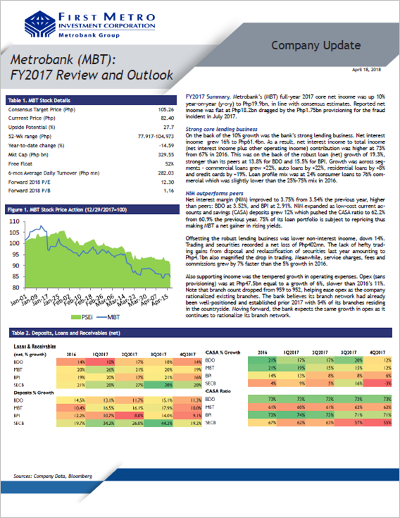 Metrobank (MBT) - FY2017 Review and Outlook