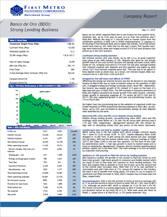 Banco De Oro (BDO): Strong Lending Business