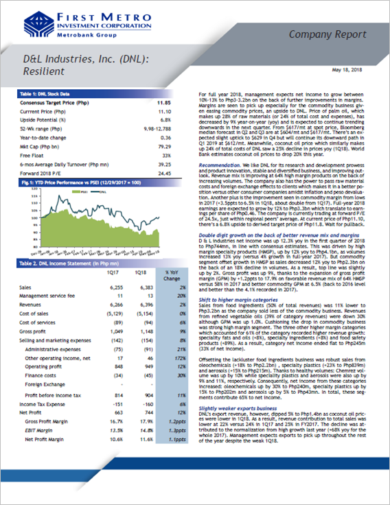 D&L Industries, Inc. (DNL) - Resilient