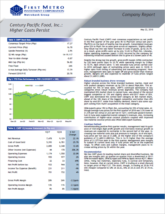 Century Pacific Food, Inc. (CNPF): Higher Costs Persist