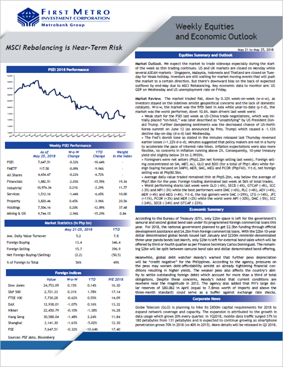 MSCI rebalancing is near-term risk