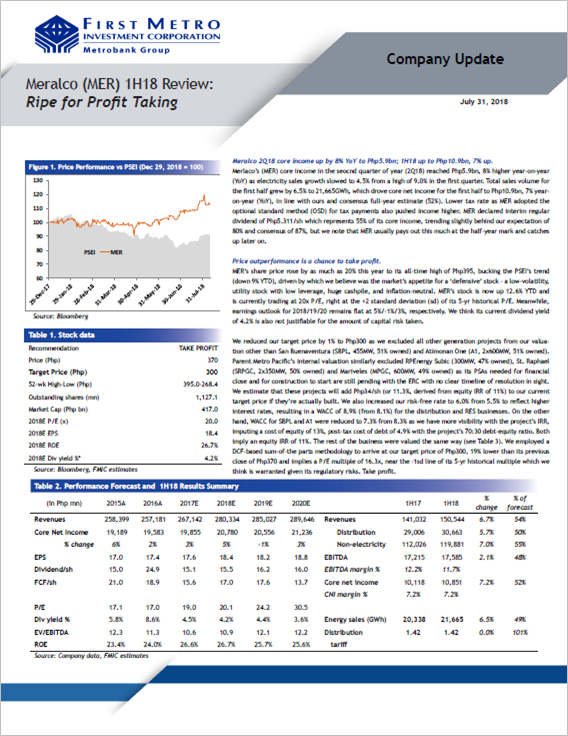 Meralco (MER) 1H18 Review: Ripe for Profit Taking