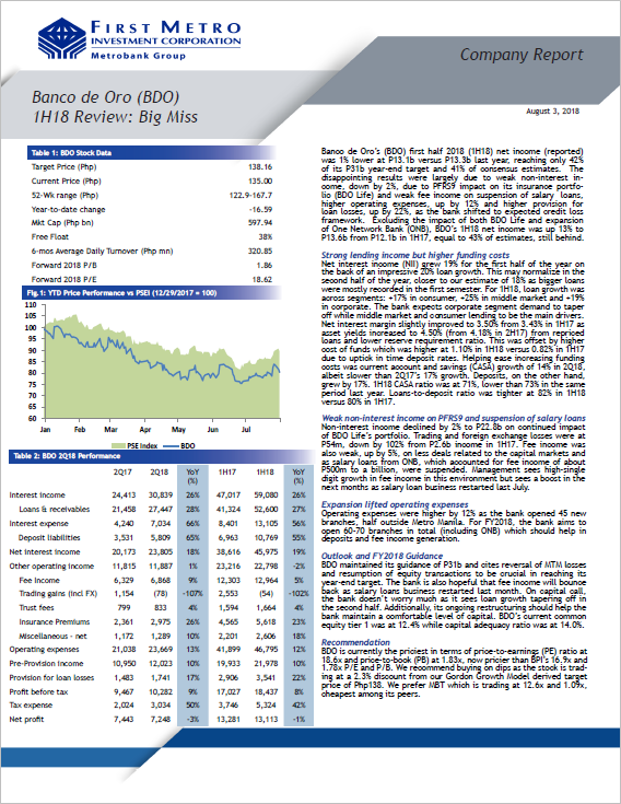 Banco de Oro (BDO): Big Miss (1H18 Review)
