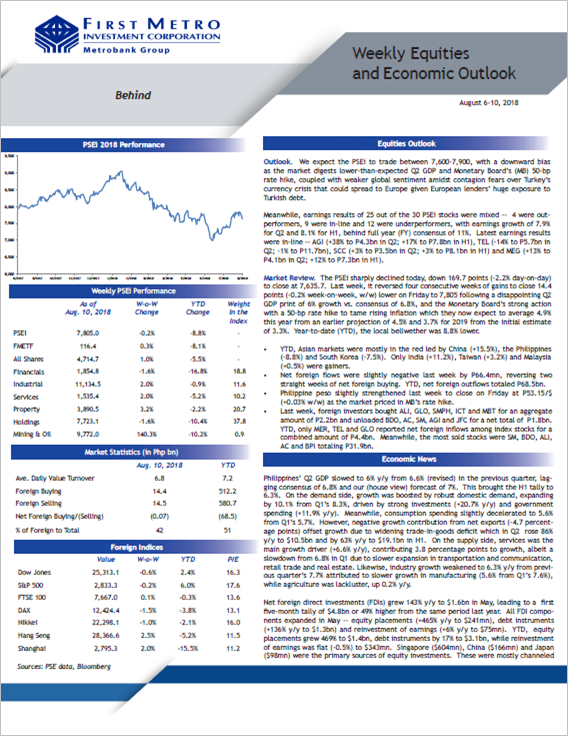 Weekly Equities Summary & Outlook: August 6-10, 2018