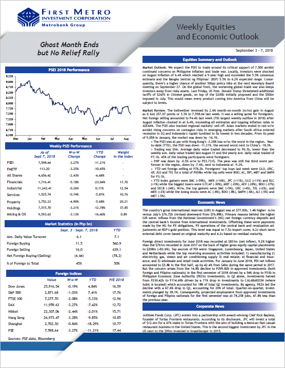 Weekly Equities Summary and Outlook